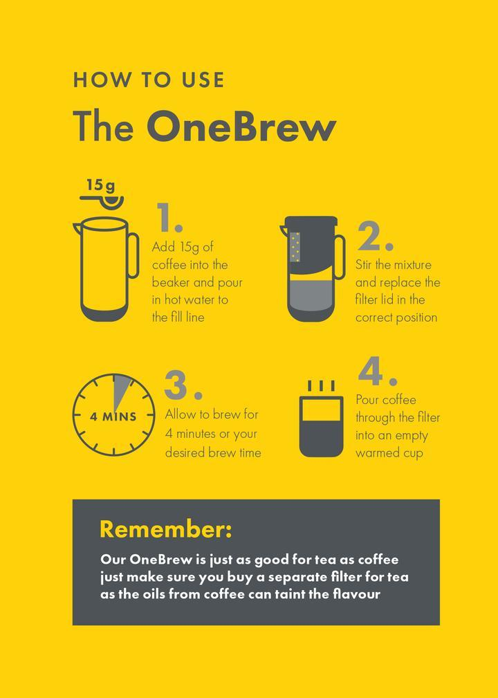 OneBrew_How_To_BC